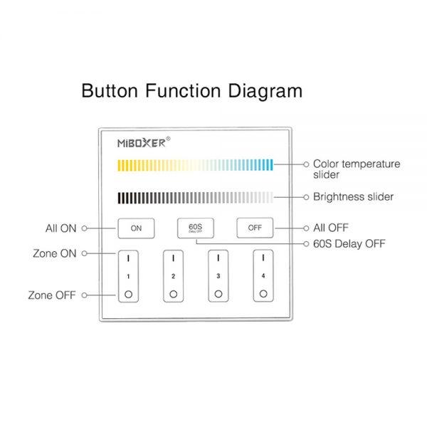 Mi-Light 4-Zone Mains CCT Smart Wall Panel